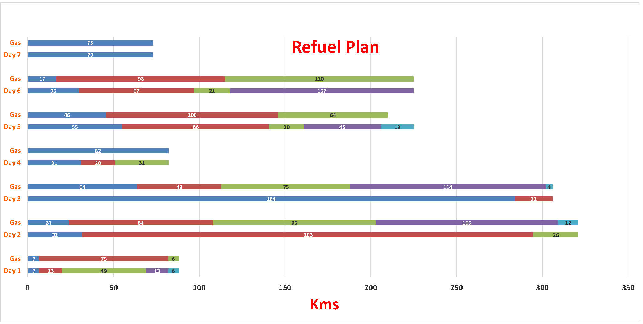 refuel plan2